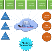 Default_AttorneyIntegrationsWithNetDirector_transparent