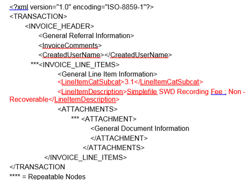 sample xml 2